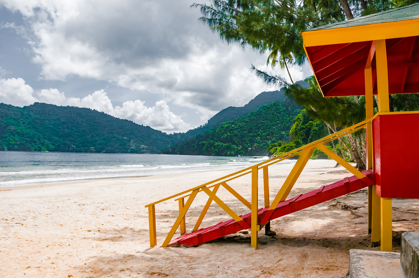 Best Trinidad Amp Tobago Beaches